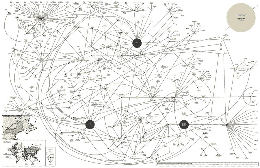 Infinite Jest - A Diagram - Sam Potts
