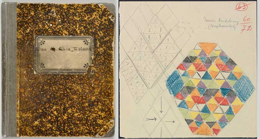 Paul Klee - Notizbücher